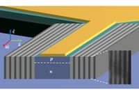 Pierwszy laser polarytonowy pompowany elektrycznie
