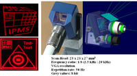 Laserowy projektor obrazu RGB