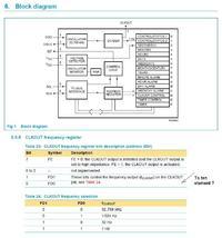 Układ scalony Zegara Czasu Rzeczywistego Philips - PCF8563