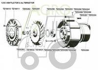 Alternator w tz-4k-14. Jak powinien być podłączony?