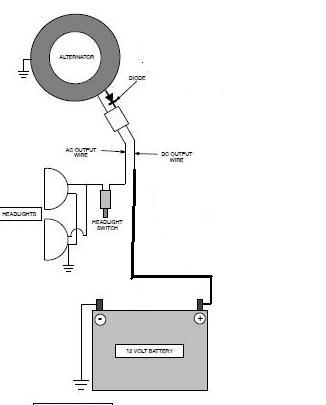 Briggs & Stratton 8HP w kosiarce ładowanie akumulatora.