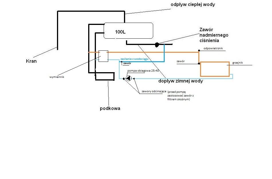 Jak pod��czy� pompk� w instalacji CO?