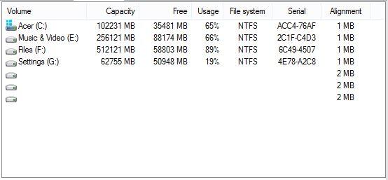 Acer ASPIRE V3-771G - U�ycie dysku 100% i problemy z dzia�aniem laptopa.