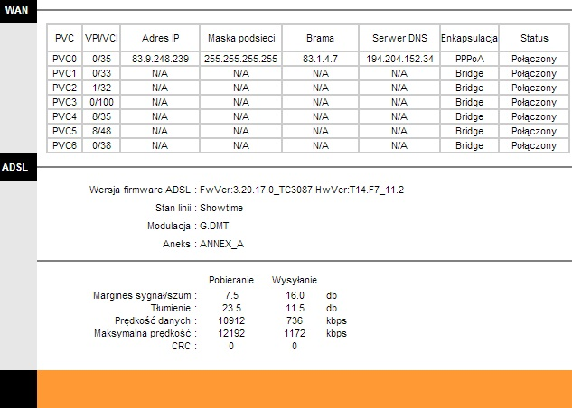 tplink w8951nd - by�o adsl2+ i pe�ne 10Mb jest gdmt i obci�te ��cze.
