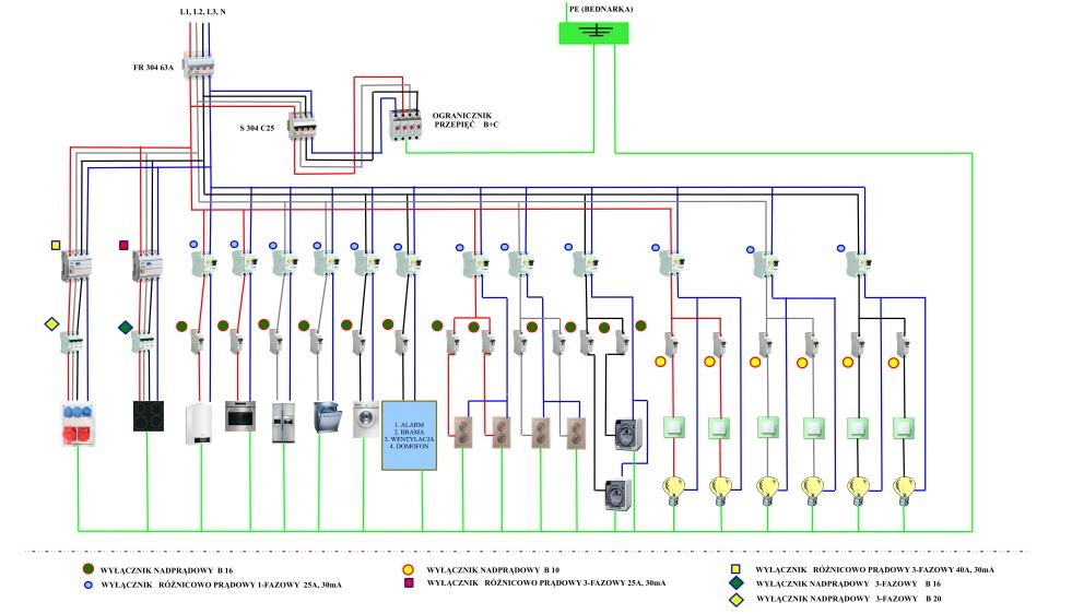 Instalacja Elektryczna - Zbyt du�a ilo�� RCD?