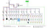 Instalacja Elektryczna - Zbyt duża ilość RCD?