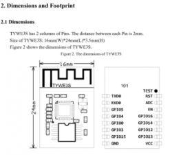 Czujnik otwarcia drzwi/okna WiFi - test, wnętrze, integracja z resztą urządzeń