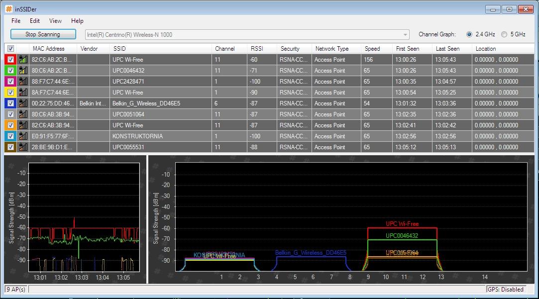 UPC Wi-Free - zrywaj�ce si� po��czenie