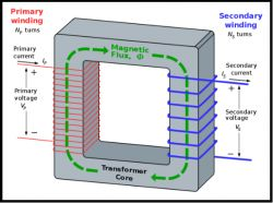 Build own transformer - how to design a transformer - basics