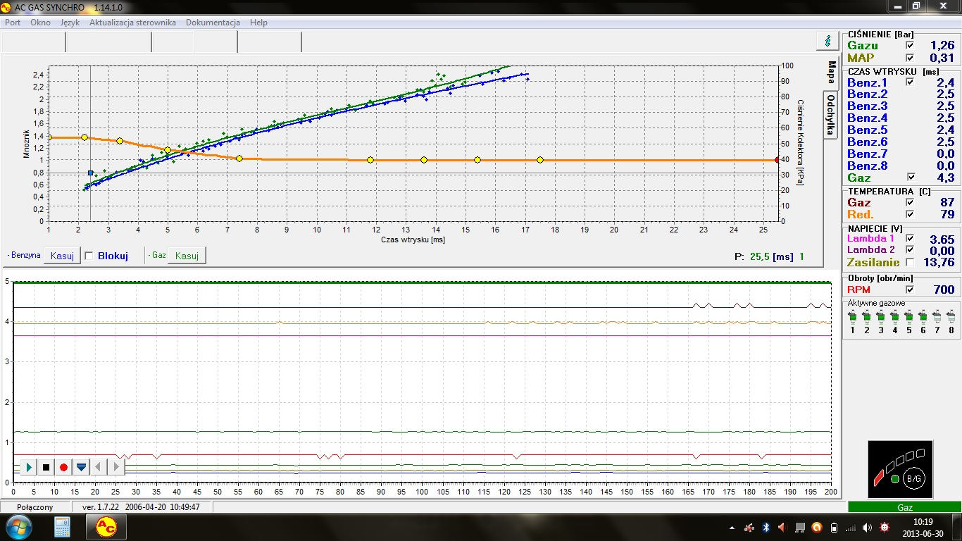 BMW E36 325i - Pro�ba o sprawdzenie mapy gazu