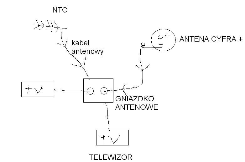 Gniazdko antenowe do podanej instalacji