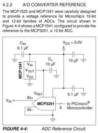 Ogniwa s�oneczne - pomiar energii pobranej z ogniwa fotowoltaicznego - jak najl