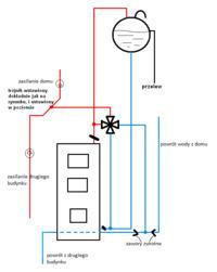 Monta� zaworu czterodrogowego mieszaj�cego w instalacji CO