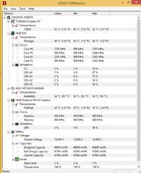 Laptop toshiba c75d-b7304 Sterowniki i konfiguracja