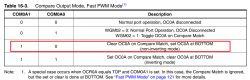 [Mega2560] [C] Konfiguracja PWM