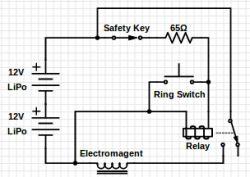 Przekaźnik do sterowania elektromagnesem