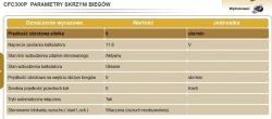 Citroen C4 GP 1.6HDI 2011 - Nie kręci rozrusznik