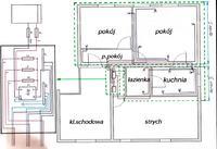 Sprawdzenie instalacji elektrycznej - dobór przewodów