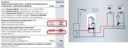 Sprzęgło hydrauliczne - czy konieczne?