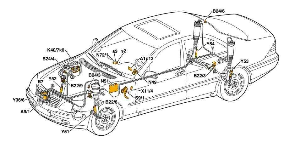 2003 mercedes e500 air suspension diagram wiring schematic 2003 mercury sable fan belt diagram wiring schematic