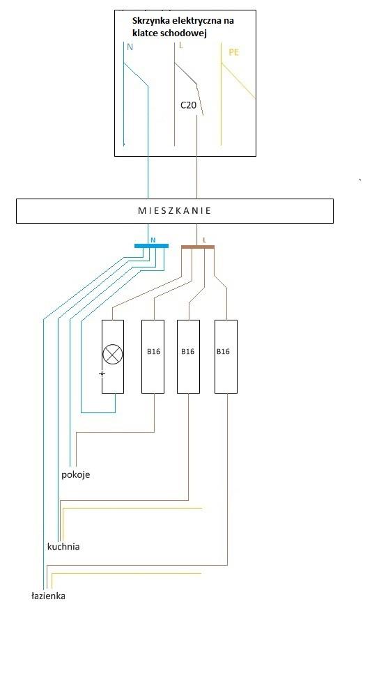 Sie� elektryczna w mieszkaniu - Schemat pod��czenia wy��cznika r�nicowopr�doweg