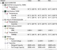 Asus K50in - wysoka temperatura karty graficznej g102m