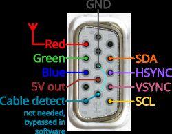 Osmo-fl2k - radio definiowane programowo na konwerterze VGA->USB