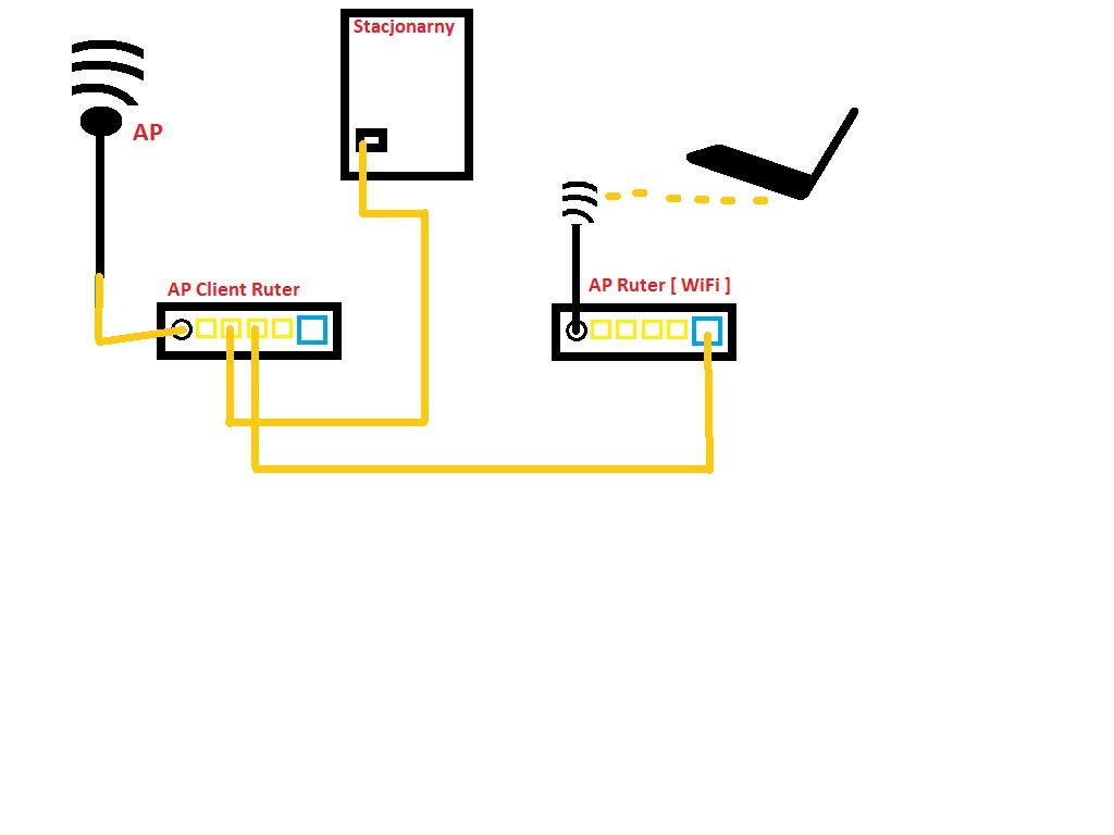 Konfiguracja WiFi na ruter WR543g [TP-LINK]
