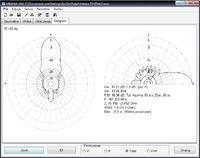 Antena Yaga na 767 MHZ - proszę o sprawdzenie (MMANA-GAL)
