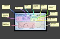 Inteligentna Stacja Meteorologiczna V1 - sztuczne sieci neuronowe w praktyce