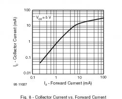 Układ sterowania oświetleniem - schemat
