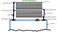 Ogrzewanie wody w basenie - budowa kolektora w szklarni