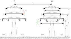 Obliczanie prądów zwarciowych w poszczególnych fazach na linii WN 220 kV