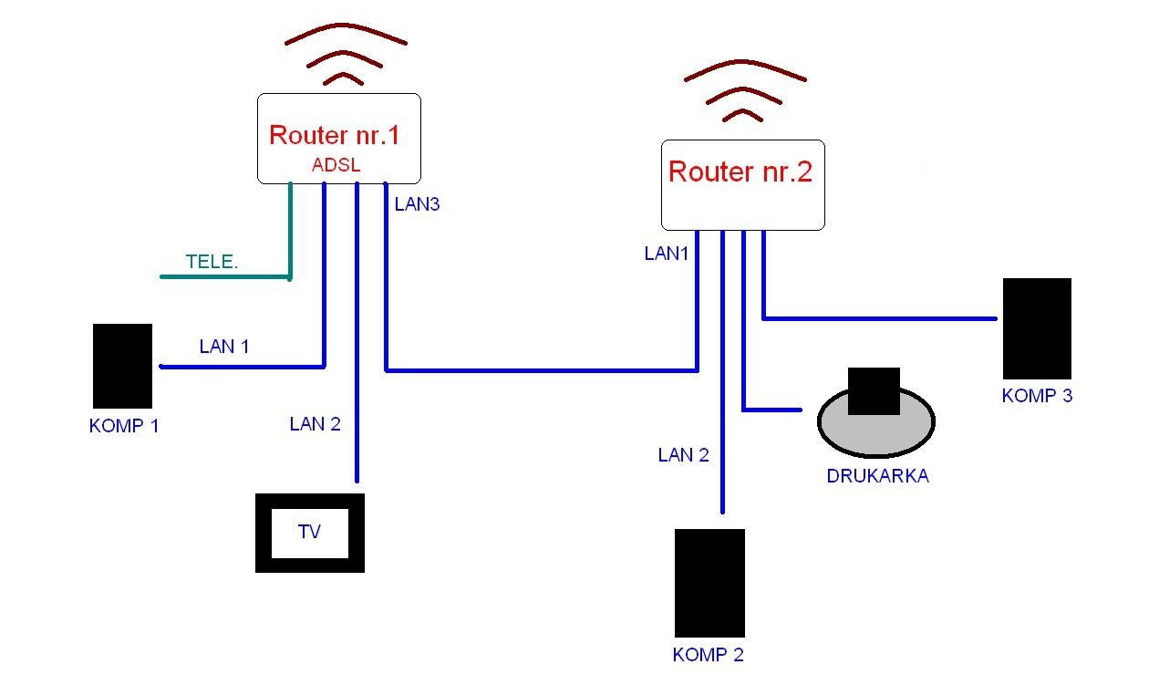 Tp Link  - router jako rodzielacz
