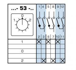 Przełącznik sieć - instalacja PV