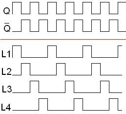 Naprzemienne zasilanie czterech cewek z NE555