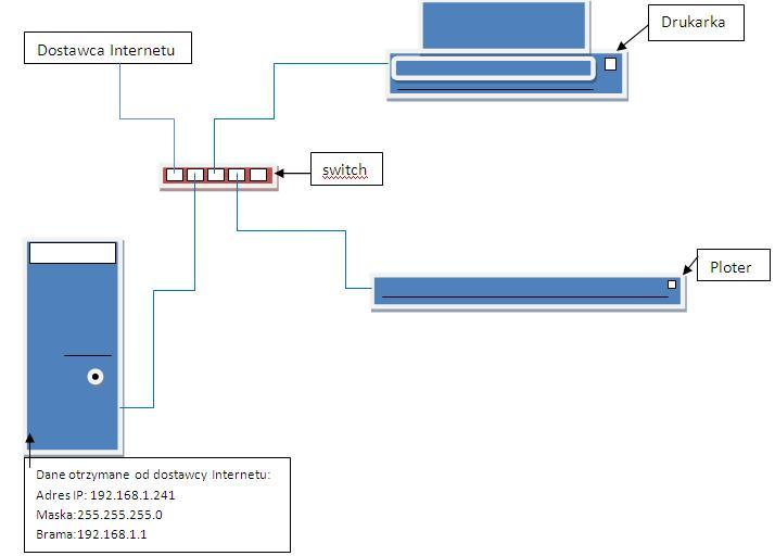 Jak pod��czy� drukark� sieciow�