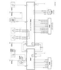 95XF Daf 530 - poszukuje schematu do skrzyni ASTronic