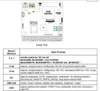 Satel CA-6 + ROPAM BasicGSM + Elmes U1HR