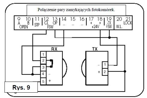 Faac 748d instrukcja