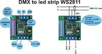 Konwerter DMX512 na WS2812 pasek ledowy