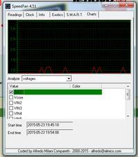 Ekran w czasie pracy PC'ta co chwilę gaśnie.