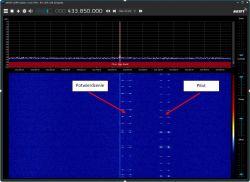 Napadowy dwukierunkowy radiowy system wezwaniowy o wys. odporności na zakłócenia