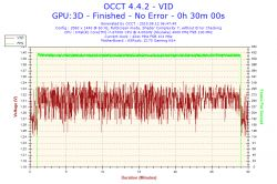 Wysokie temperatury karty graficznej gtx 1080ti