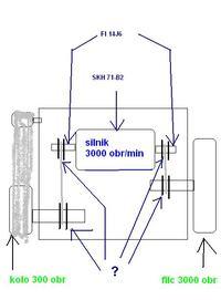 Silnik elektryczny- jak uzyskać 2 prędkości?