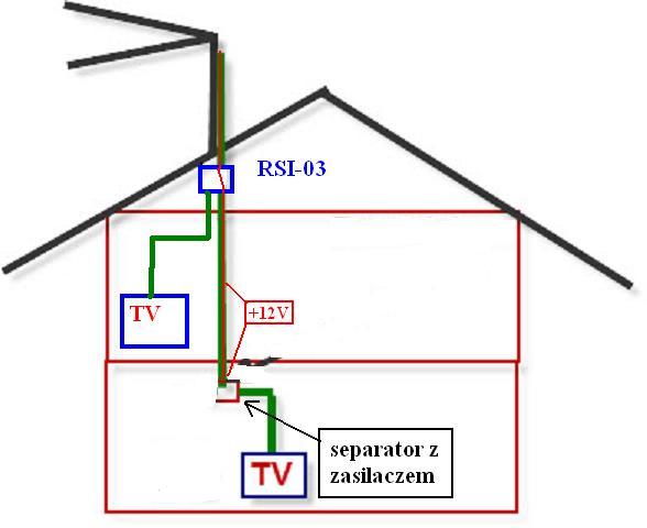 S�aby odbi�r TVP1 HD z naziemnej dvb-t.