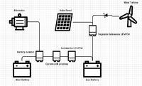 Ładowanie ogniw LiFePO4 z 3 źródeł