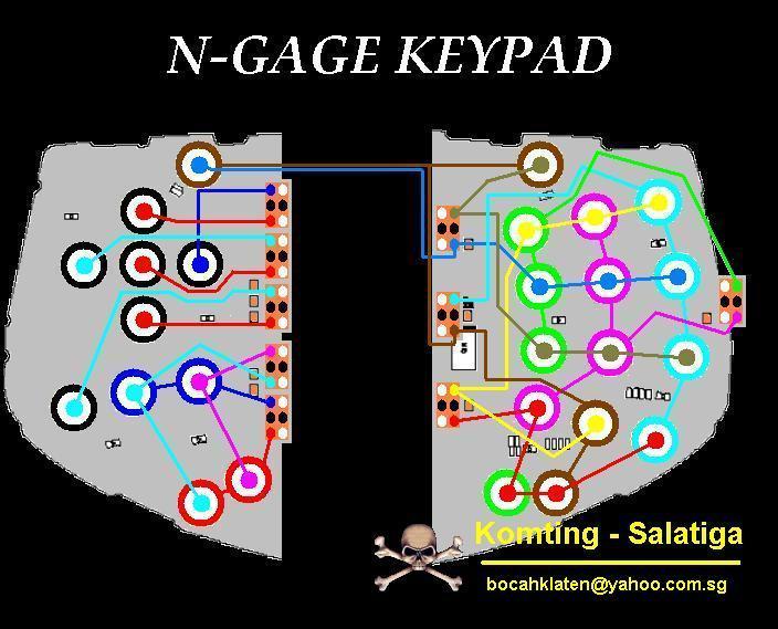 Nokia N-Gage nie dzia�a klawiatura numeryczna po rozkr�ceniu