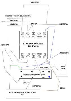 Stork TGA - Podłączeinie stycznika Moeller DIL EM-10