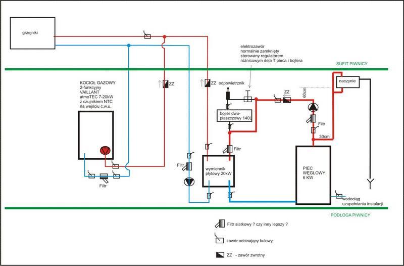 Sam wykonam instalacj� CO i CWU - schematy i pro�ba o opinie